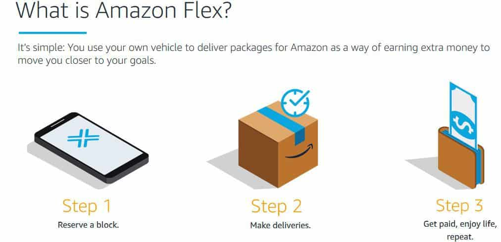 Amazon flex driver jobs